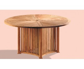Round Outdoor Dining Tables | Round Garden Tables | Circular Tables