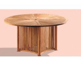 Round Dining Tables | Round Garden Tables | Circular Garden Tables